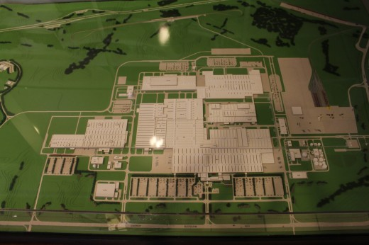 Model of the plant